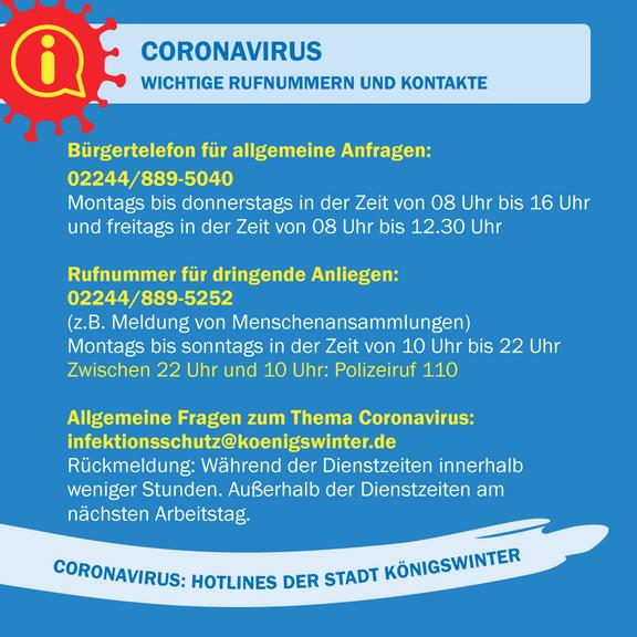 HotlineNummern Corona